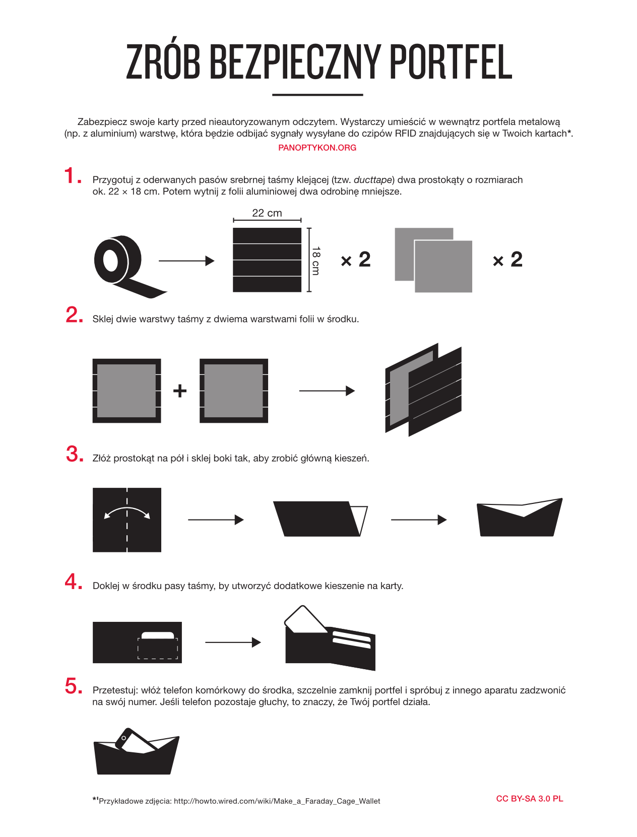 Instrukcja przygotowania własnoręcznie portfela z ekranowaniem dla kart z czipami RFID.